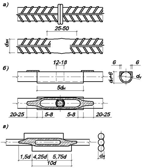 детали стыков стержневой арматуры