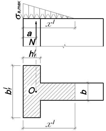 эпюра сигма в max