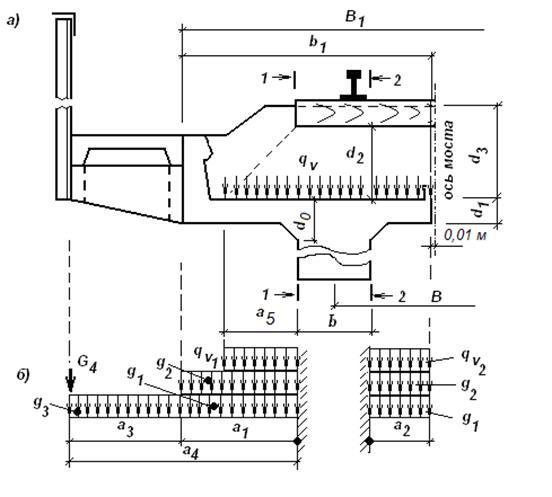 схема балластного корыта;