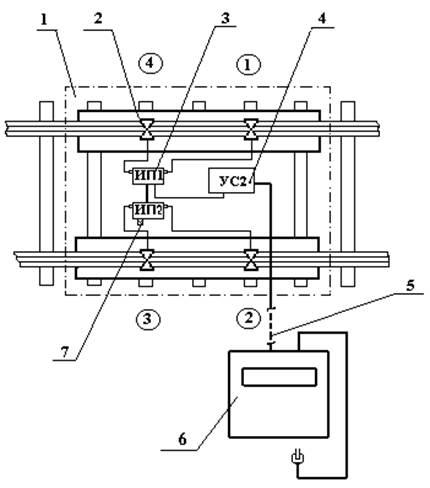2 - экстензометр;