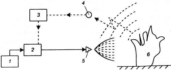 Разработка тензометрических
