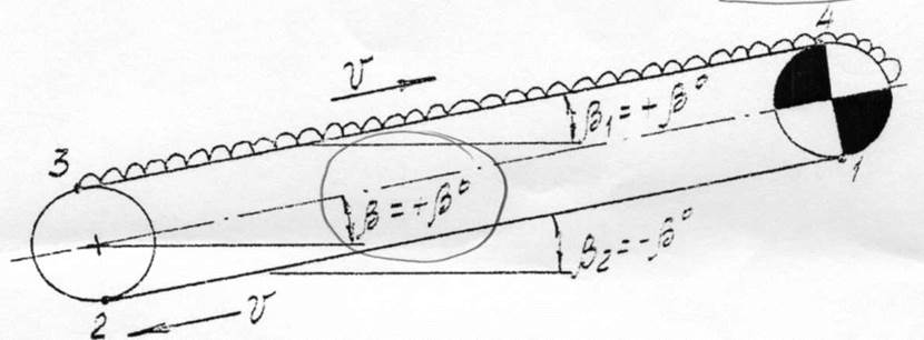 Расчетная схема скребкового