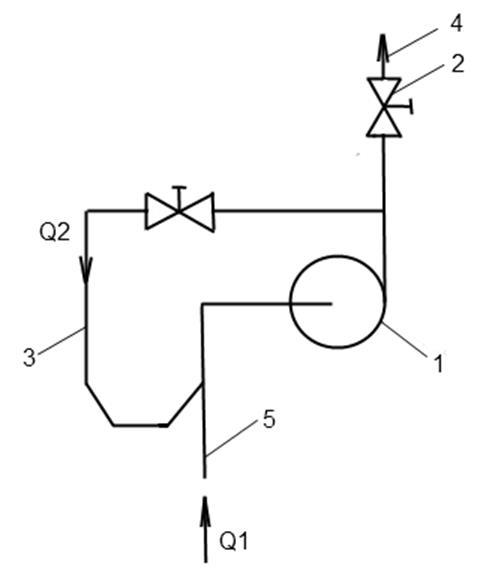 Wуд=g·Hp·Qp/3600·ηм (31).  Рис 4. Схема насос с гидроэлеватором.  Величина подпора определяется.
