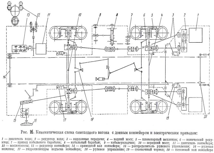 Схема электрическая принципиальная самоходного вагона