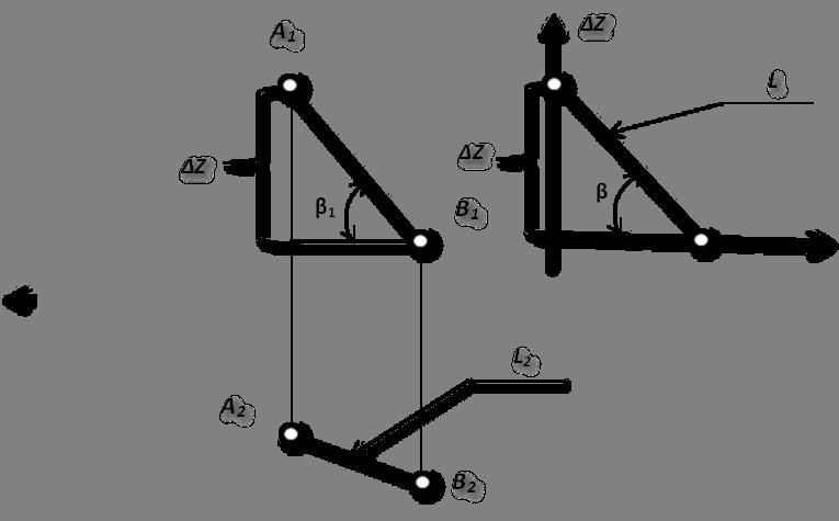 А1,А2,В1,В2,∆Z,∆Z,∆Z,L2,L,β1,β