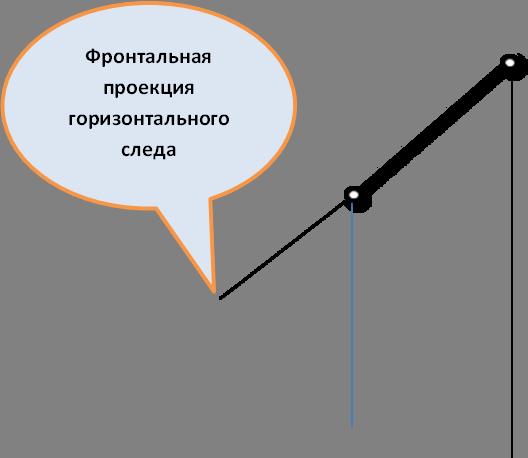 Фронтальная проекция горизонтального следа