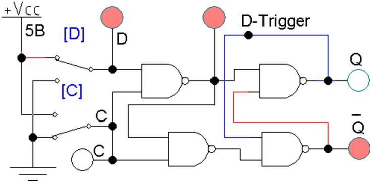 Рис. 1 D-триггер на логических