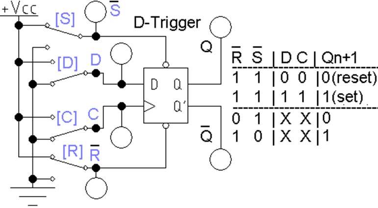 D триггер схема сброса фото 647