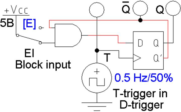 Рис. 4 T-триггер на основе D-