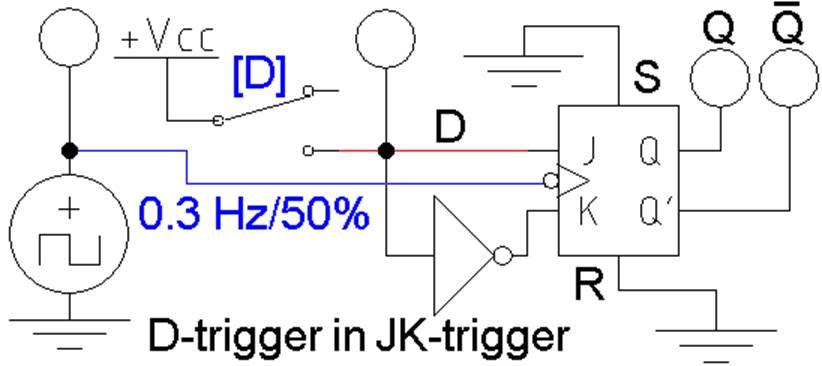 Рис. 5 D-триггер на основе JK-
