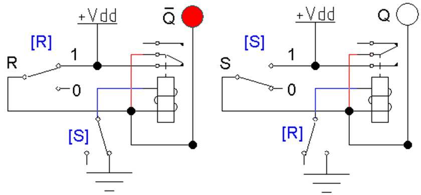 Рис. 4 Схема RS-триггера на