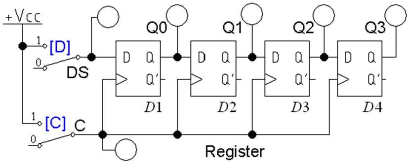 последовательного регистра