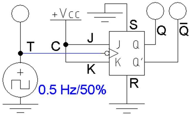 0;0 - режим хранения (те триггер помнит своё предыдущее состояние)