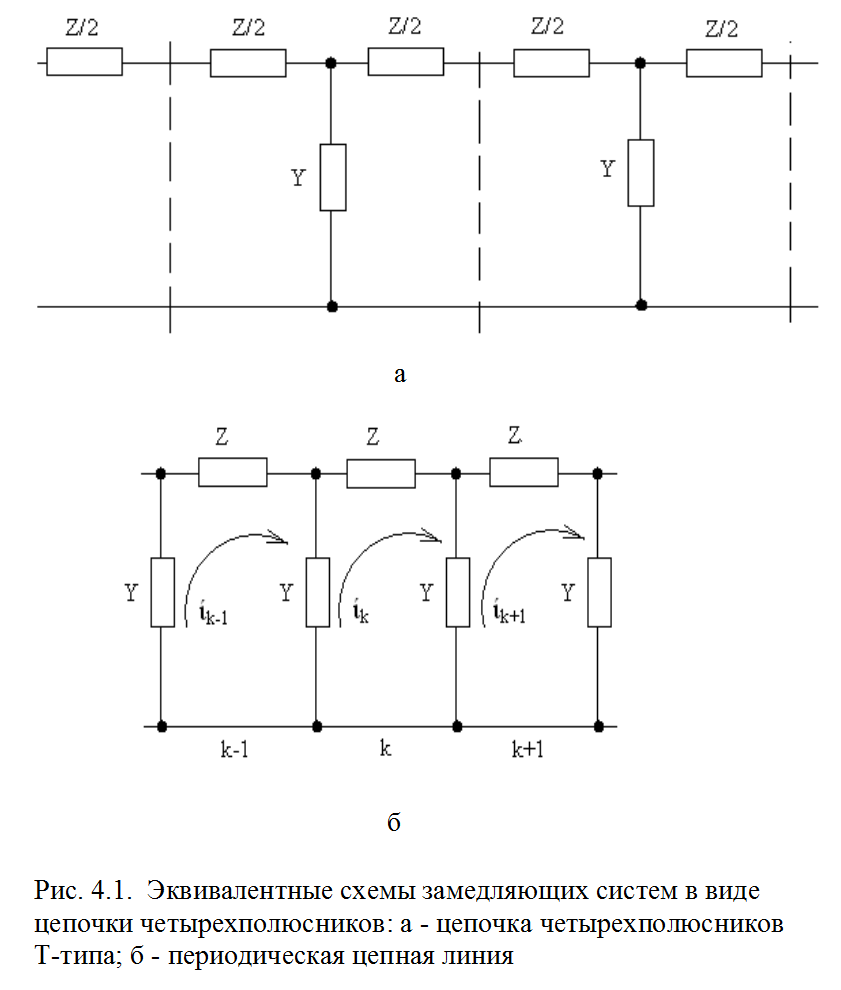 Схема замедление счетчика