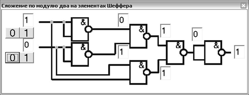 сложение по модулю 2 на