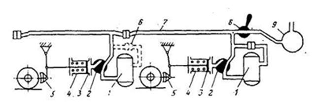 2)электрическая б) рессорное подвешивание.