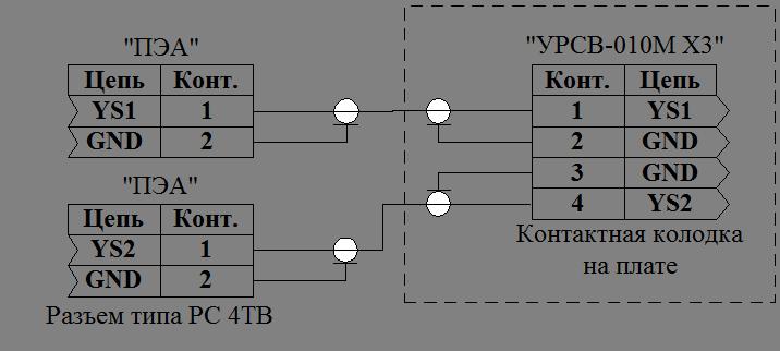 Схемы кабелей сигнальных №3,