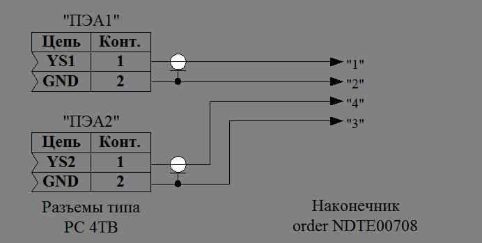 """,""vunivere.ru"