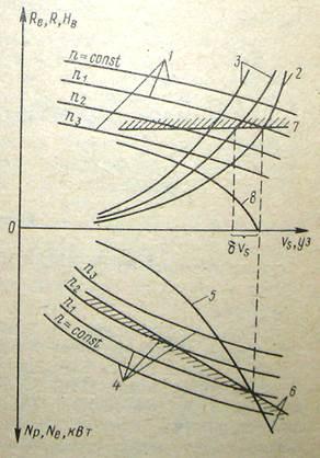 формула тяги гребного винта