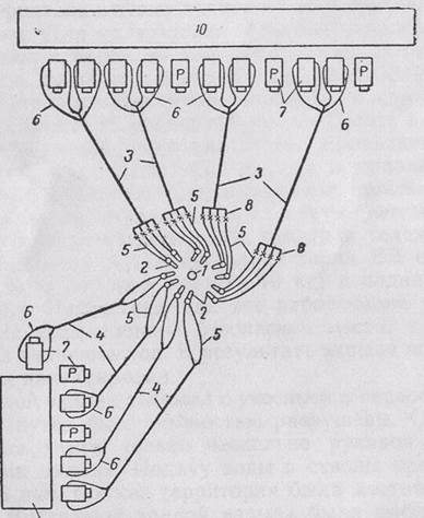 Рис. 51, Схема расстановки сил
