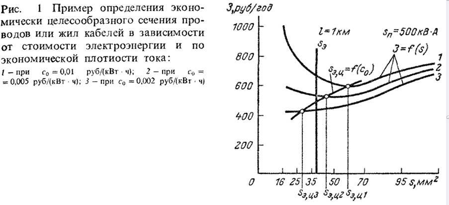 Пример определения  экономической  плотности тока.bmp