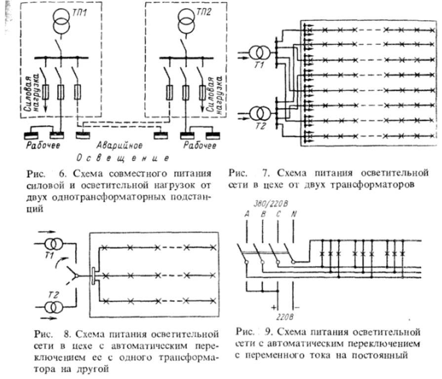Силовые трансформаторы на принципиальных схемах