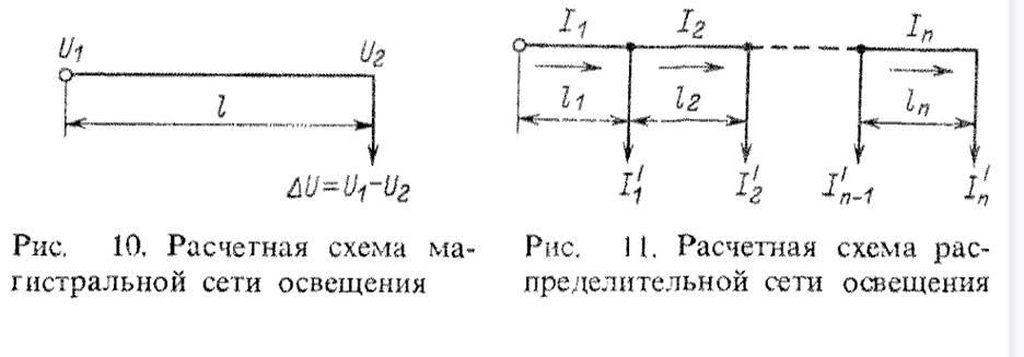 Расчётная схема магистральной линии.bmp
