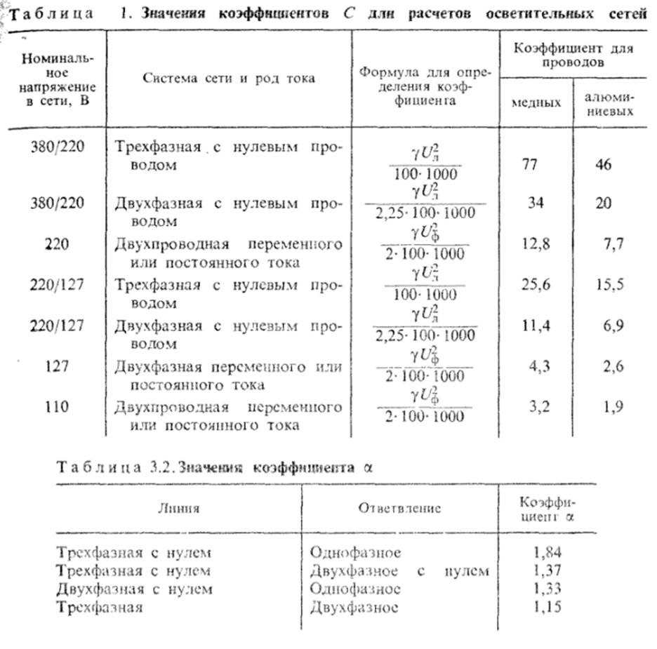 Таблица значений с.bmp