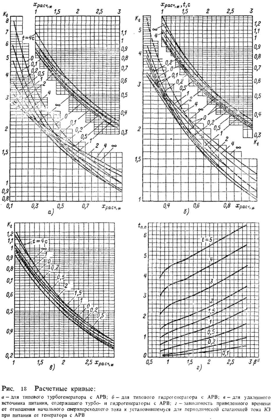 Расчётные кривые.bmp
