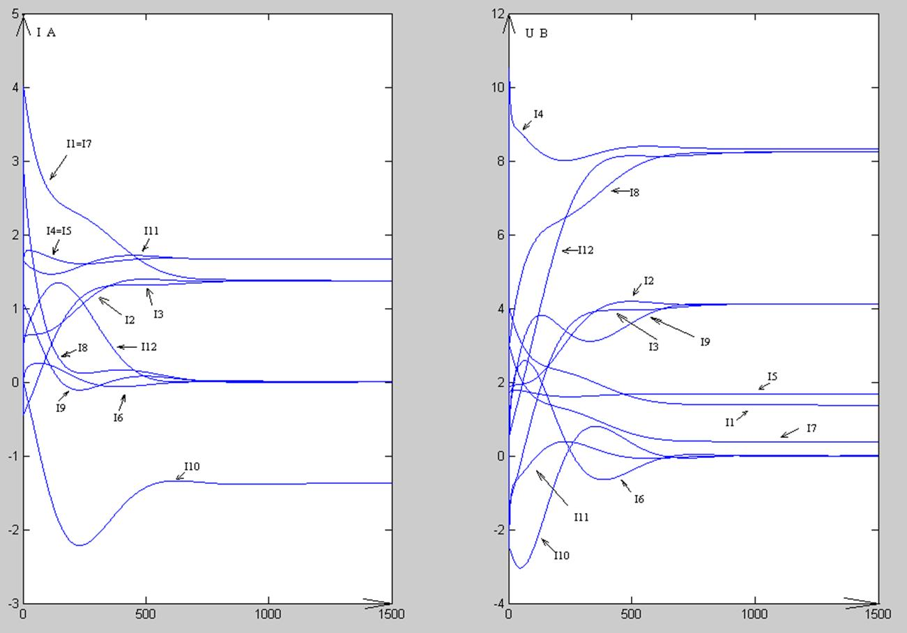 график токов и напряжений.bmp