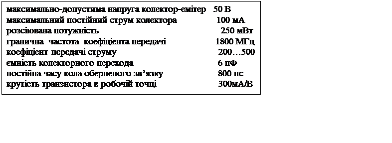 Подпись: максимально-допустима напруга колектор-емітер   50 Вмаксимальний постійний струм колектора                100 мАрозсіювана потужність                                                 250 мВтгранична  частота  коефіціента передачі                    1800 МГцкоефіціент передачі струму                                         200…500ємність колекторного перехода                                  6 пФпостійна часу кола оберненого зв'язку                      800 нскрутість транзистора в робочій точці                         300мА/В