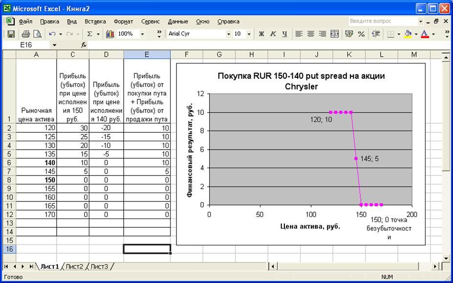 Бинарные Опционы В Excel