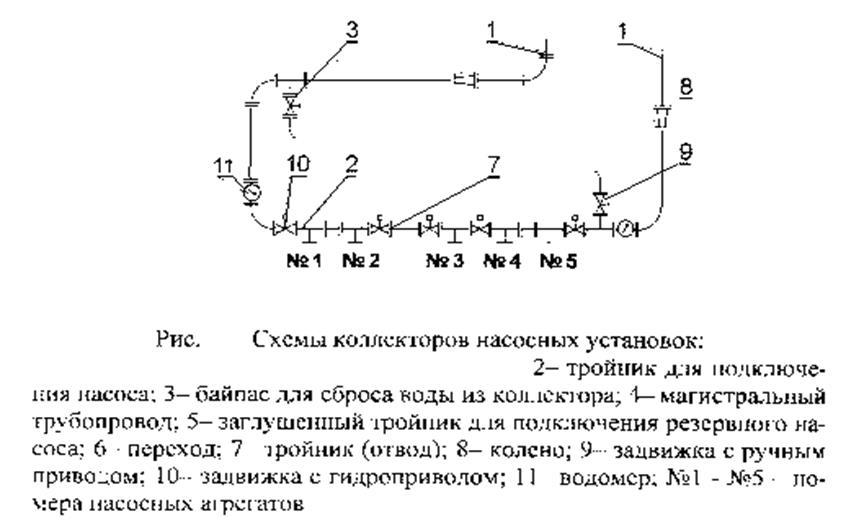 1.11 Расчёт трубопроводов;