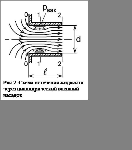 Подпись:  Рис.2. Схема истечения жидкости через цилиндрический внешний насадок