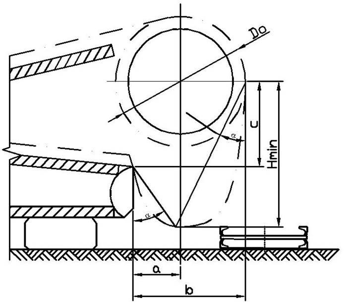 Рис 5.1 Схема к определению
