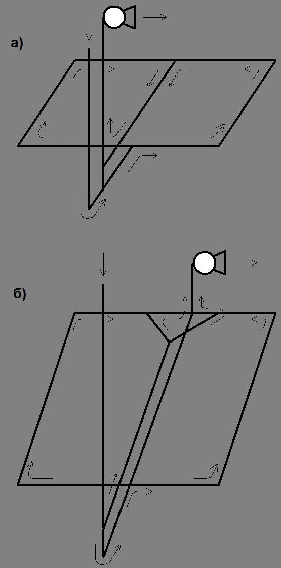 Центрально-сдвоенная схема