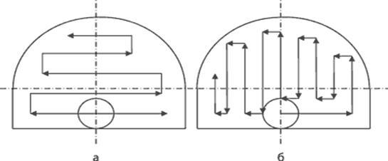 Схемы обработки забоя стреловидным ИО с продольно-осевой коронкой