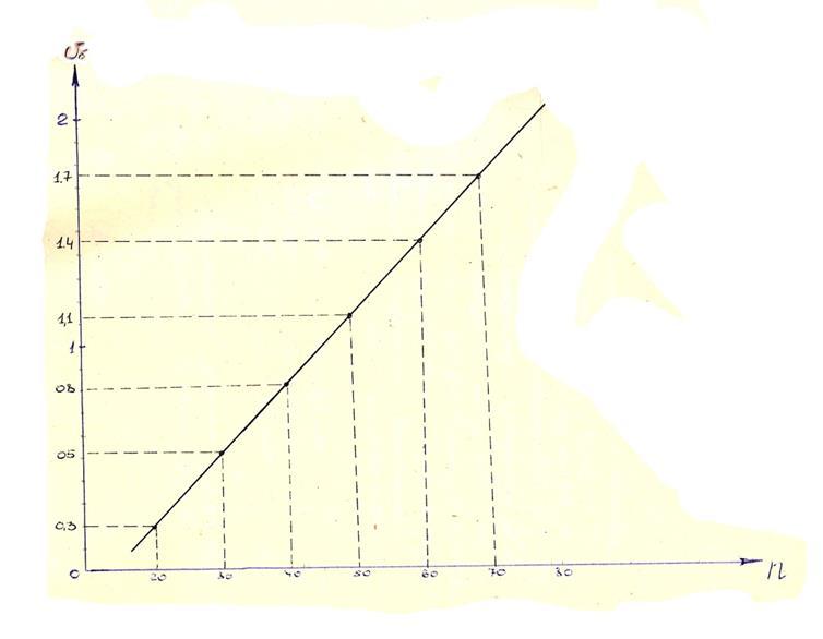 граф1.jpg