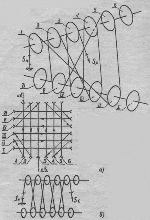 Схема оснастки 4X5 (i=8):