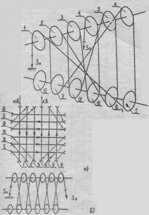 Схема оснастки 5X6 (i=10):