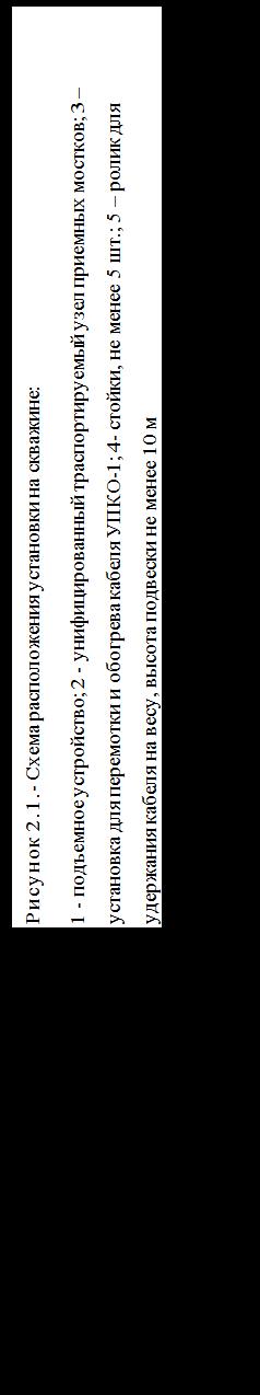 Подпись: Рисунок 2.1.- Схема расположения установки на скважине:1 - подъемное устройство; 2 - унифицированный траспортируемый узел приемных мостков; 3 – установка для перемотки и обогрева кабеля УПКО-1; 4- стойки, не менее 5 шт.; 5 – ролик для удержания кабеля на весу, высота подвески не менее 10 м