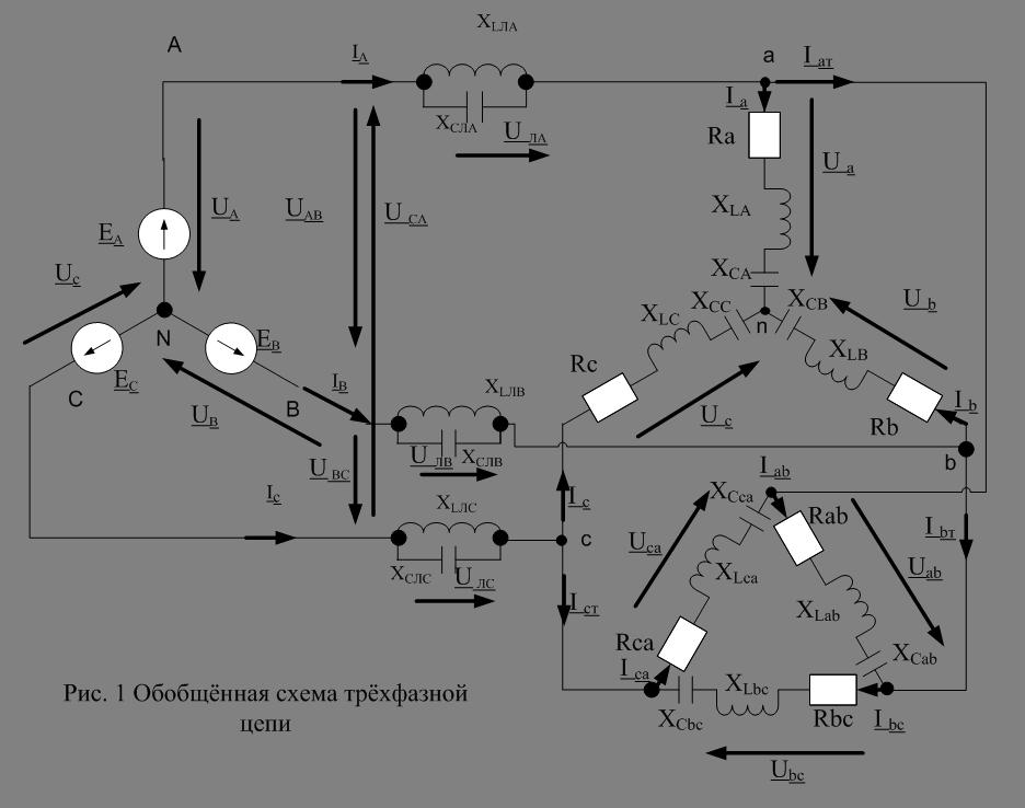 1.1 Исходная схема трехфазной