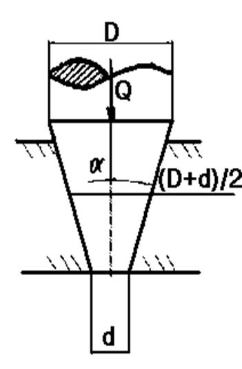 Рисунок 4.1- Схема конического