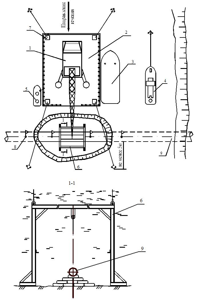 Схема расстановки механизмов