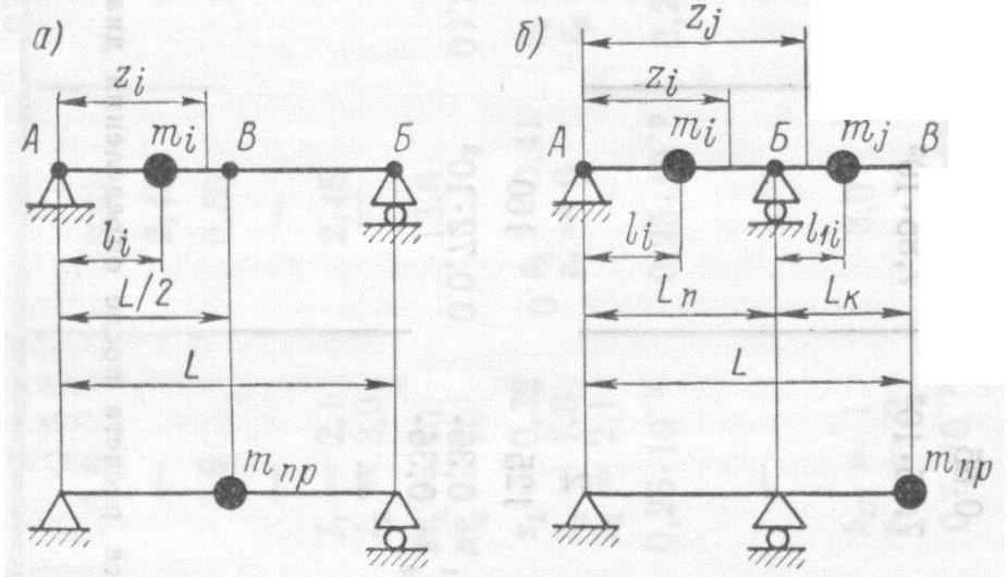 схемы пропеллерных мешалок