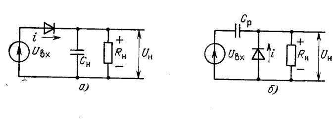 На рисунке 5.2 приведены схемы