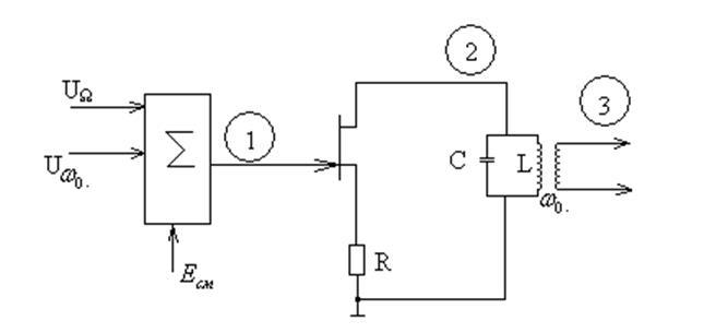 Схема амплитудного модулятора