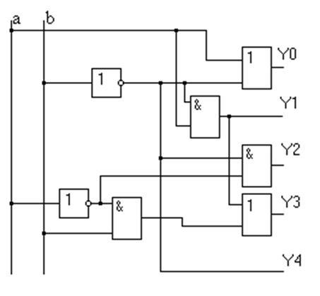 Бибило синтез логических схем