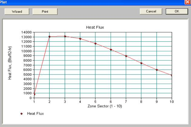 Примеры расчёт теплообменника теплообменник сильфонный тос-04