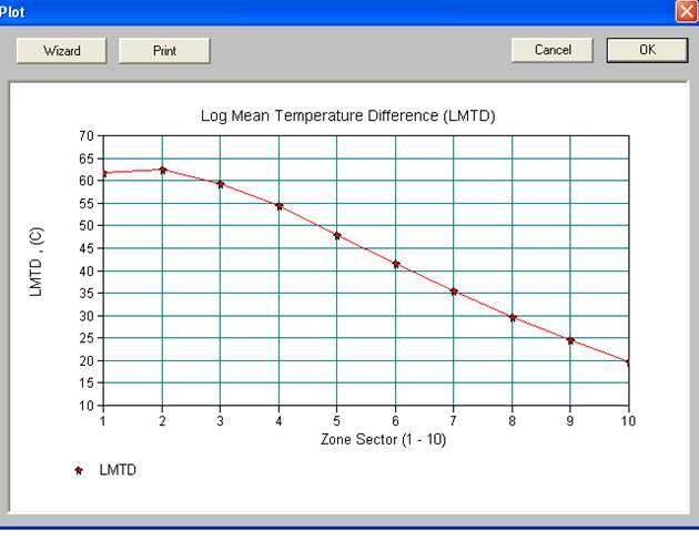 Теплообменник пример то программа расчета теплообменников машимпекс